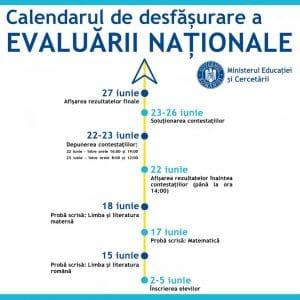Calendar Evaluare Nationala 2020